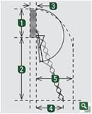 Vlizotrap Roto Junior verticaal Aluminium schaartrap met veersysteem maten
