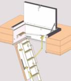 Zoldertrap Roto Quadro 3 hout Dubbel luik Perfect isolerend